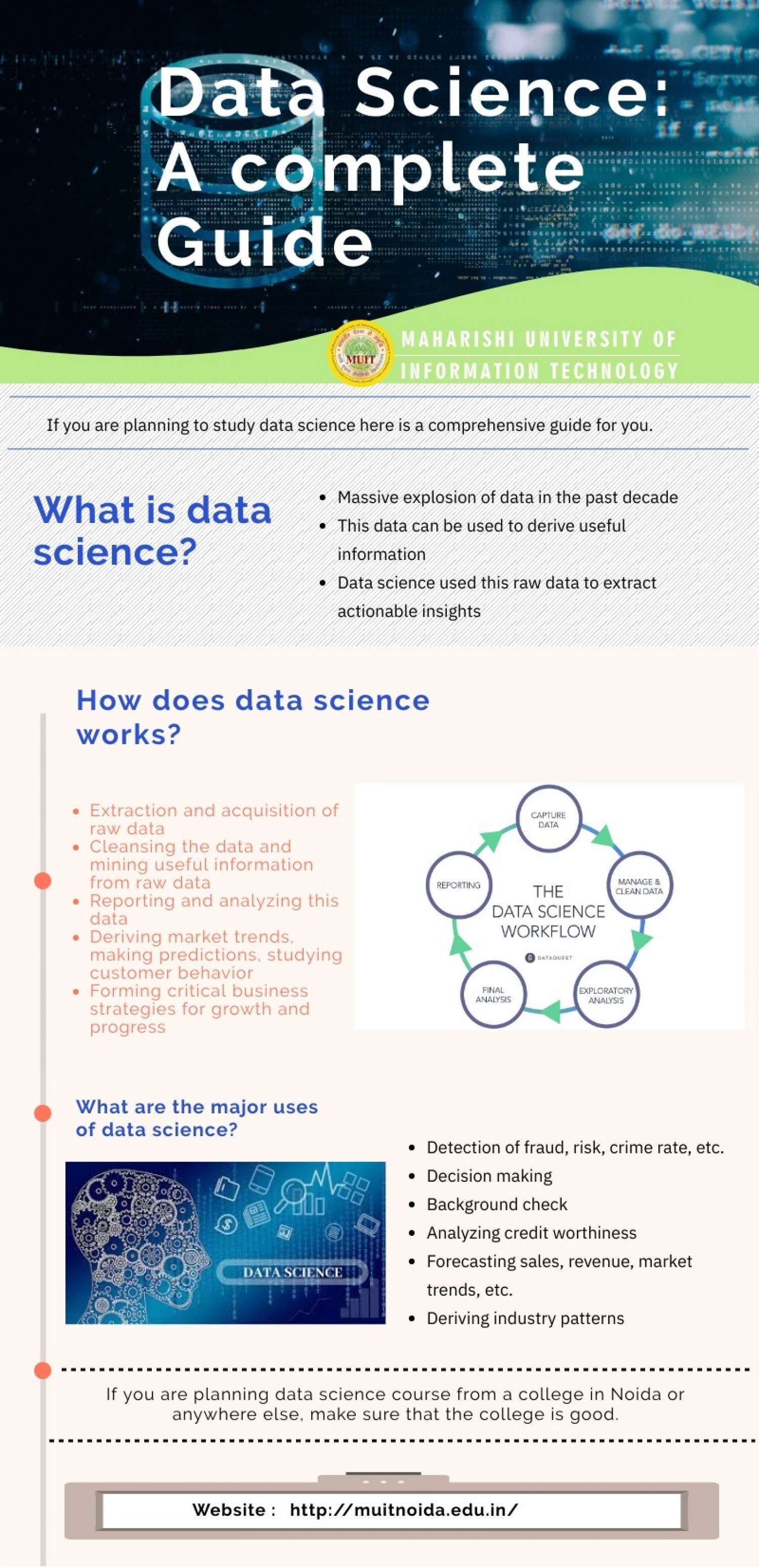 Title: Data Science: A complete Guide Infographic