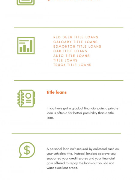 title loans Infographic