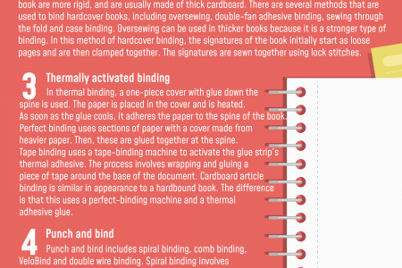Title	What You Need To Know About Book Binding Infographic
