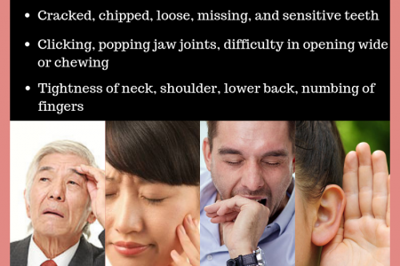 TMJ Specialist Vancouver - Dr. Cecilia Ng Infographic