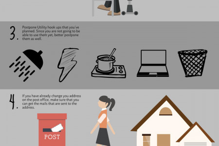 To Do's on a Delayed Move Infographic