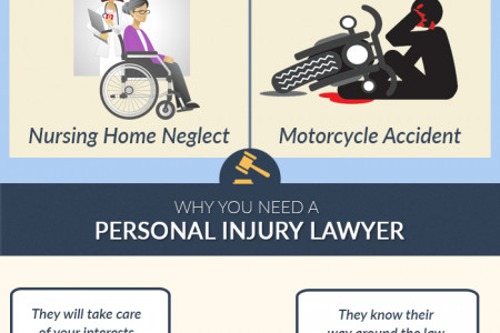 To Ensure Justice, Choose a Law Firm – Kahn Roven,LLP Infographic