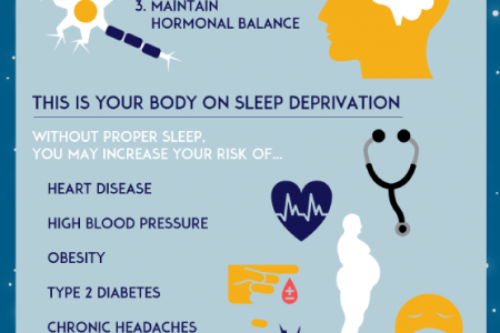 To Sleep or Not to Sleep: It's Affecting Your Health Infographic
