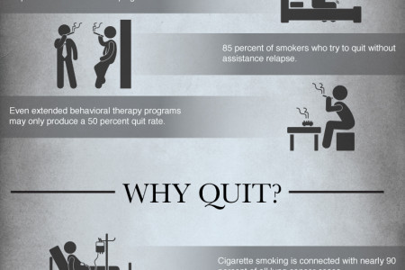 Tobacco and Nicotine: A Powerful Addiction Infographic