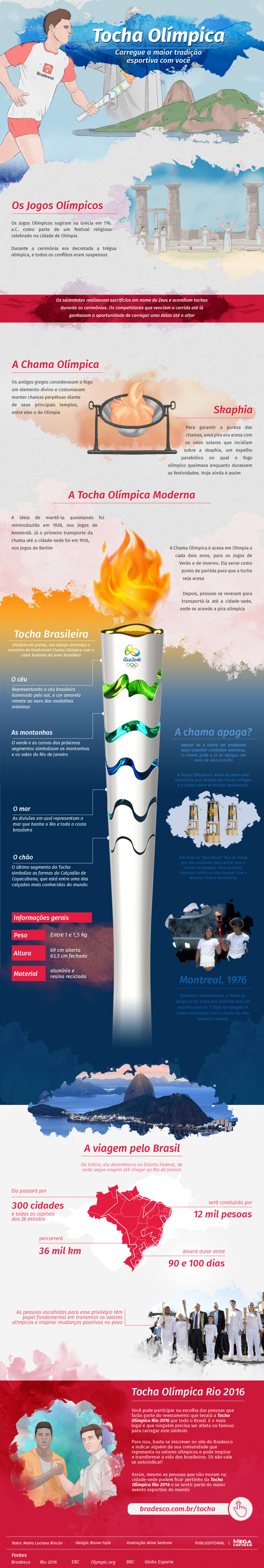Tocha Olímpica / Olympic Torch Infographic