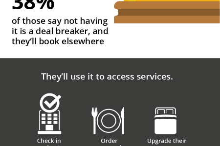 Today, Mobility and Hospitality Go Phone In Hand Infographic