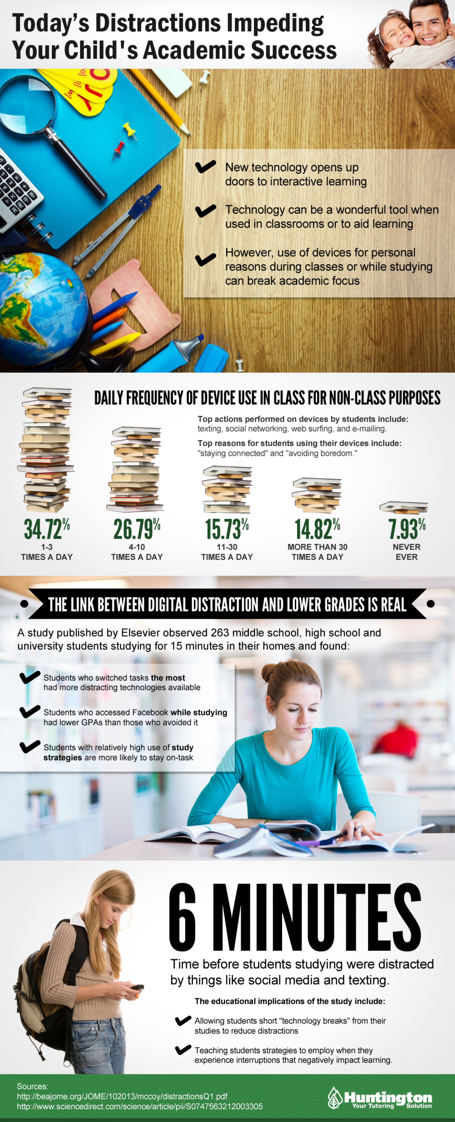 Today's Distractions Impeding Your Child's Academic Success Infographic