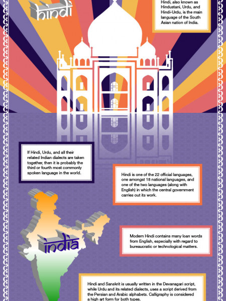 Tongues of the World: Hindi  Infographic