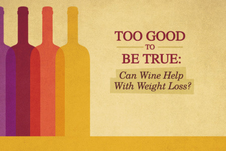 Too Good To Be True: Can Wine Help With Weight Loss? Infographic