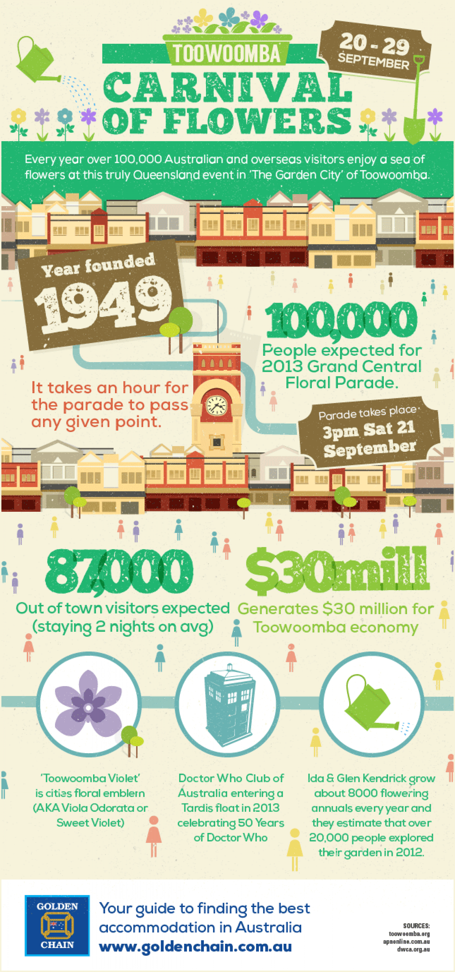 toowoomba-carnival-of-flowers_522596f481e8f_w1500.png
