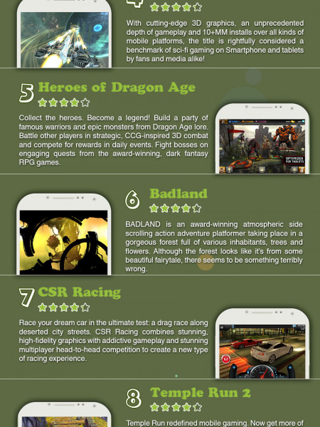 Top 10 Android Games Infographic