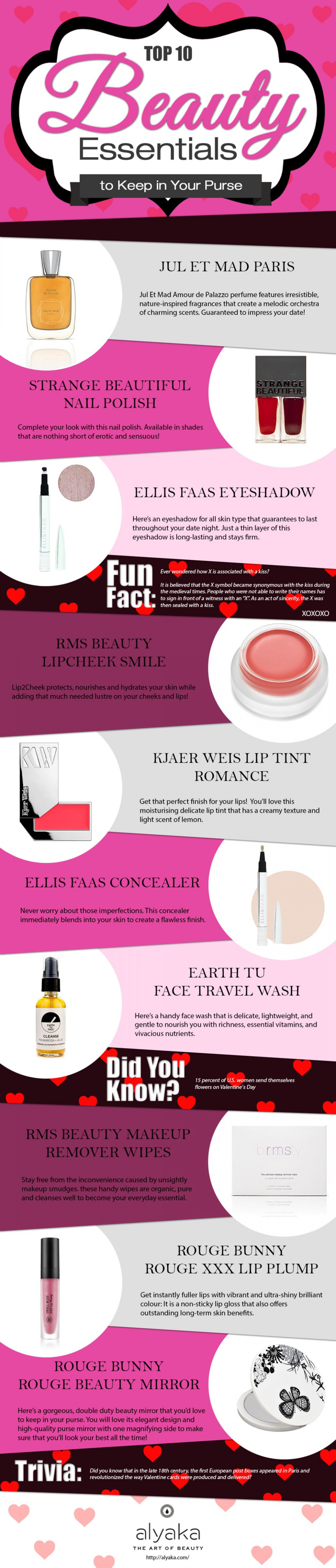 Top 10 Beauty Essentials to Keep in Your Purse this Valentine's Day Infographic