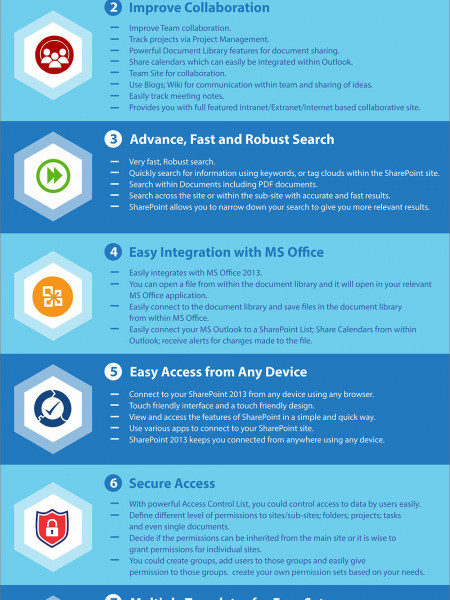 Top 10 benefits and features of free SharePoint 2013 hosting - CloudAppsPortal com Infographic