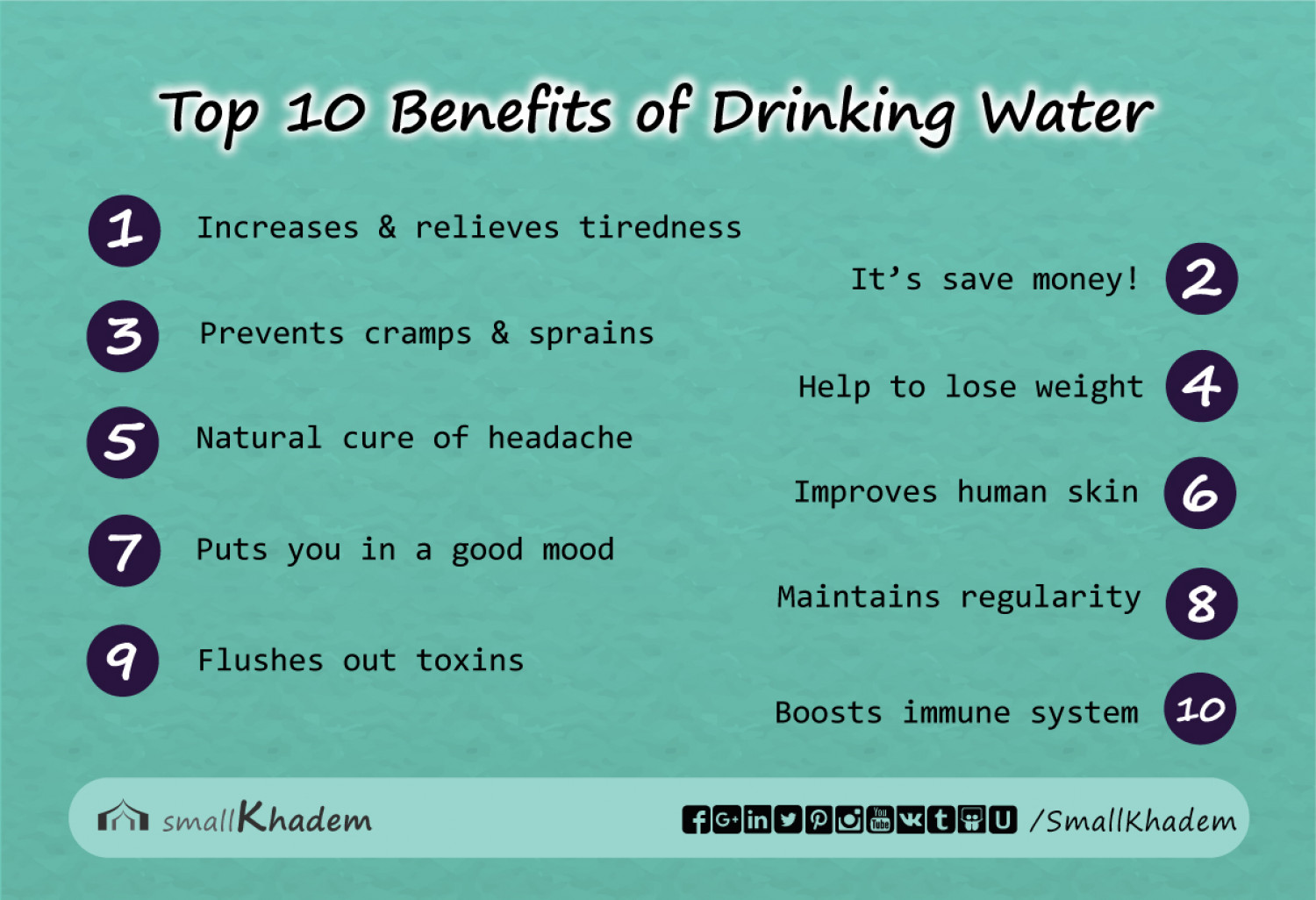 Top 10 Benefits of Drinking Water Infographic