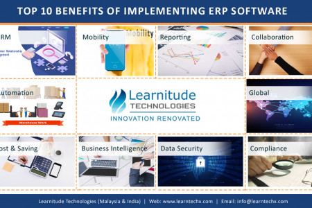 Top 10 benefits of Implementing ERP Software Infographic