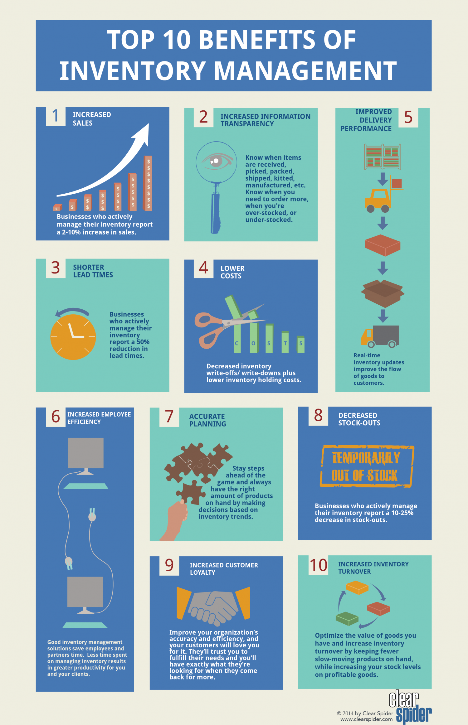 Top 10 Benefits of Inventory Management  Infographic