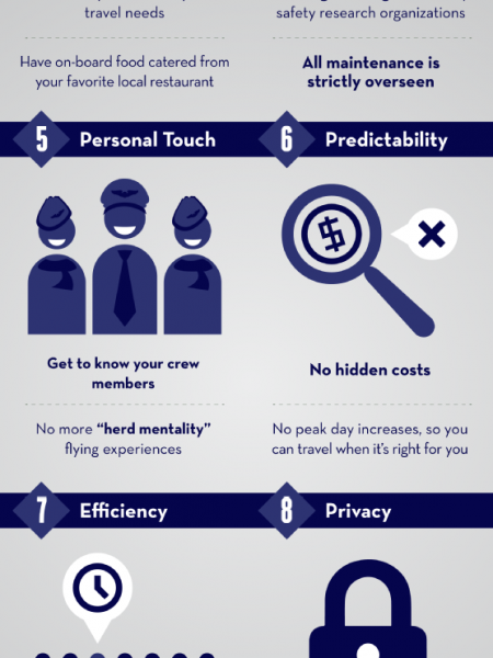 Top 10 Benefits of Private Travel Infographic