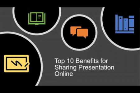Top 10 Benefits of Sharing Presentation Online Infographic