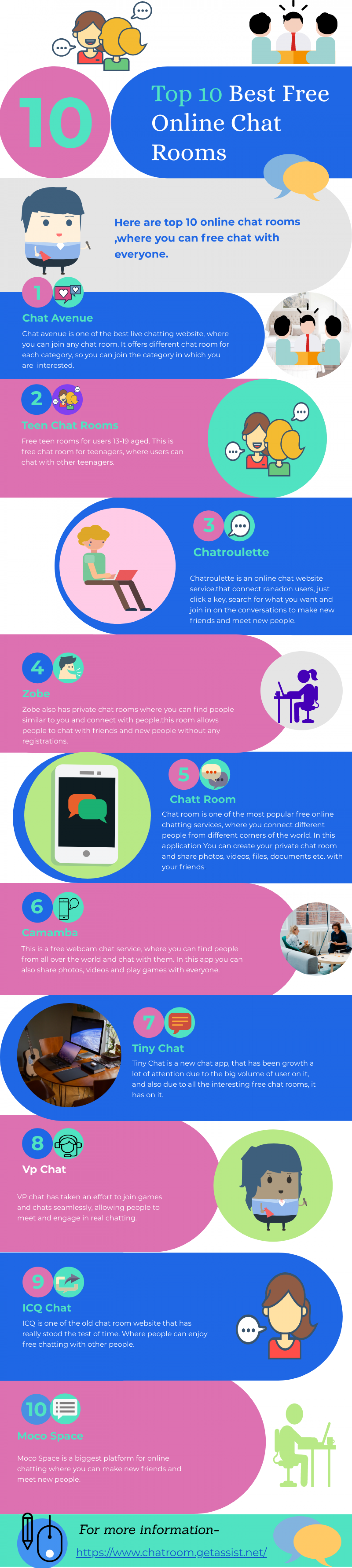 Top 10 Best Free Online Chat Rooms Infographic