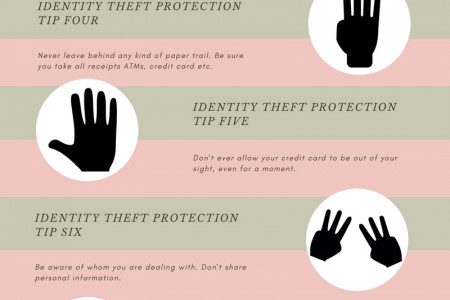 Top 10 Best Identity Theft Protection Tips Infographic