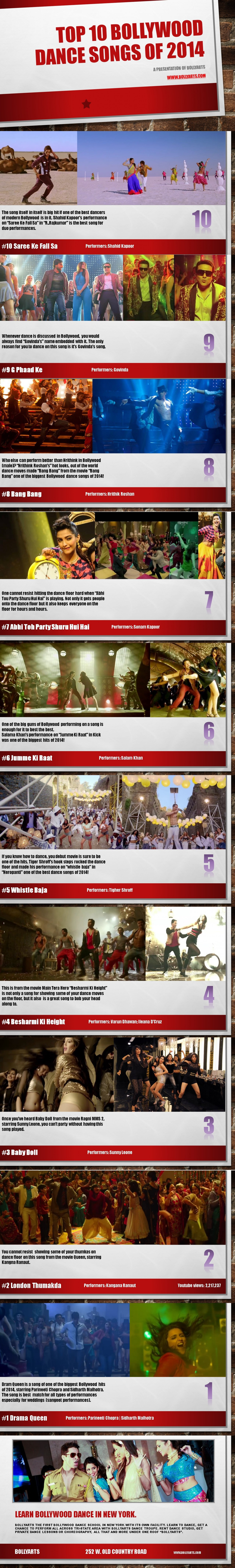 Top 10 Bollywood Dance Songs Of 2014 Infographic