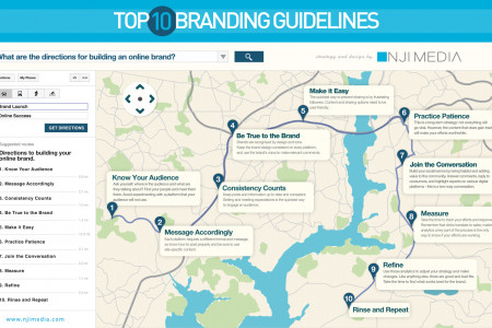 Top 10 Branding Guidelines Infographic