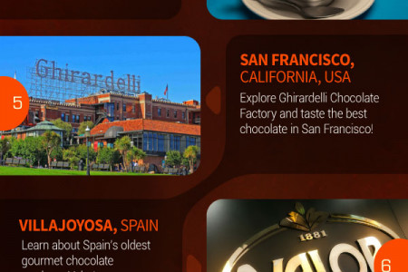 TOP 10 Chocolate Destinations Infographic