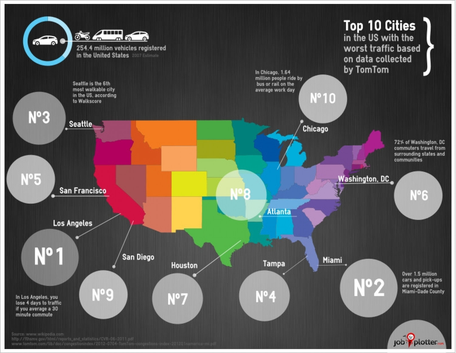 top us cities for dating