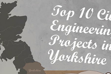 Top 10 Civil Engineering Projects in Yorkshire Infographic
