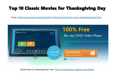 Top 10 classic movies for thanksgiving day Infographic