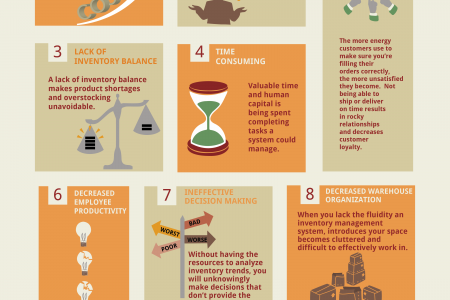 Top 10 Consequences of NOT Having Inventory Management Infographic