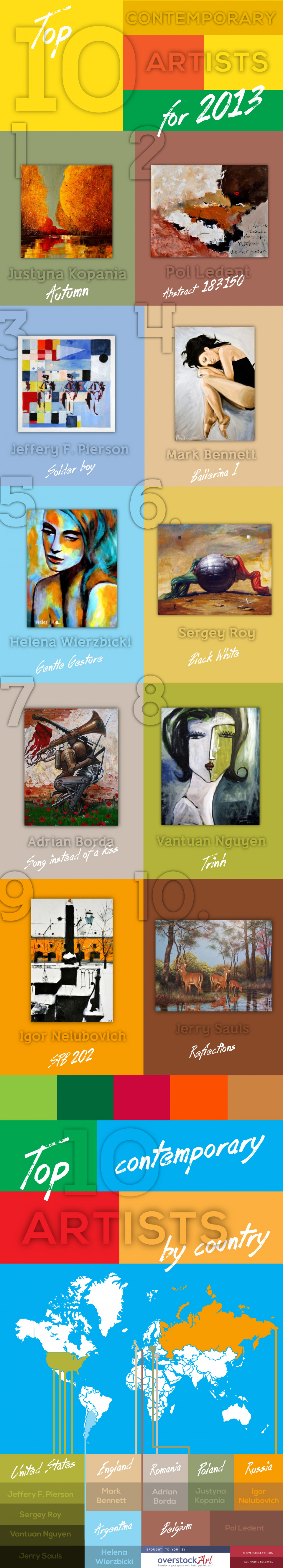 Top 10 Contemporary Artists of 2013 Infographic