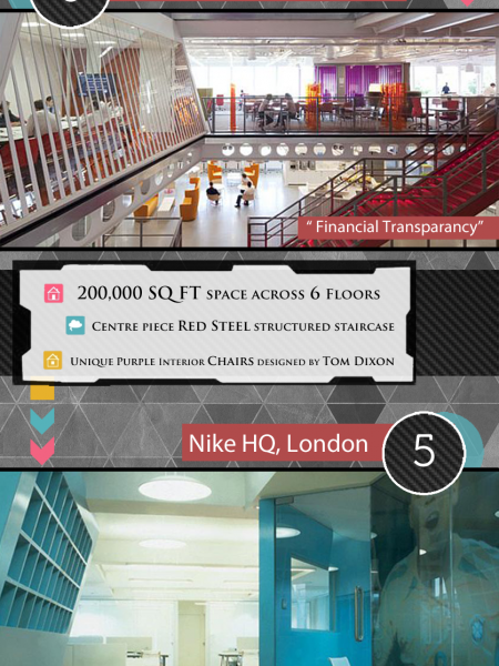 Top 10 Coolest Offices 2013: Amazing Architecture Infographic