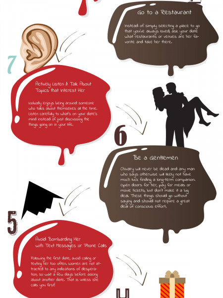 Top 10 Dating Advice Tips for Men Infographic