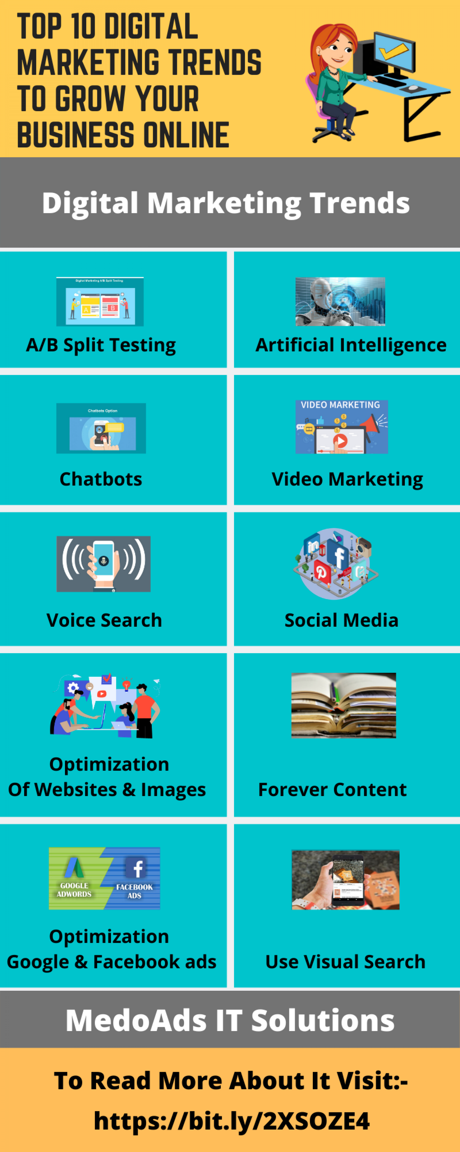Top 10 Digital Marketing trends to grow your business online Infographic