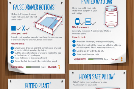 Top 10 DIY Home Security Projects Infographic