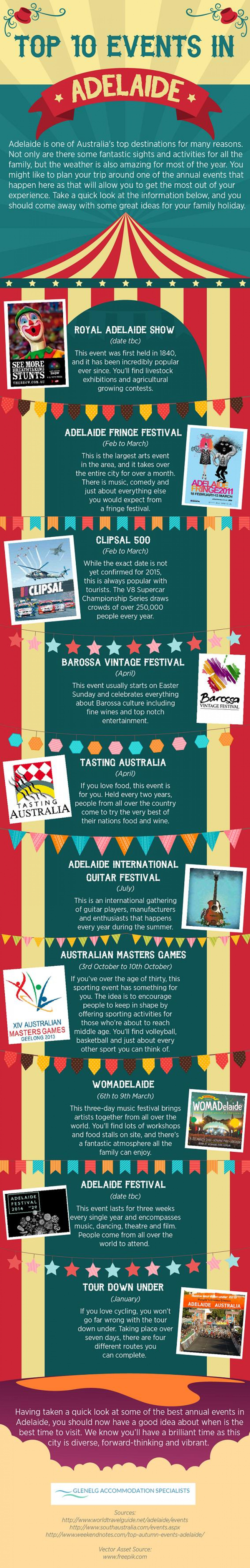 TOP 10 EVENTS IN ADELAIDE Infographic