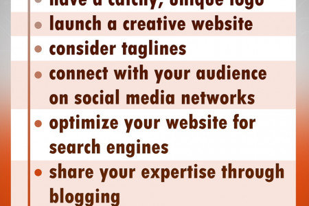 Top 10 Expert Tips on Online Branding Infographic