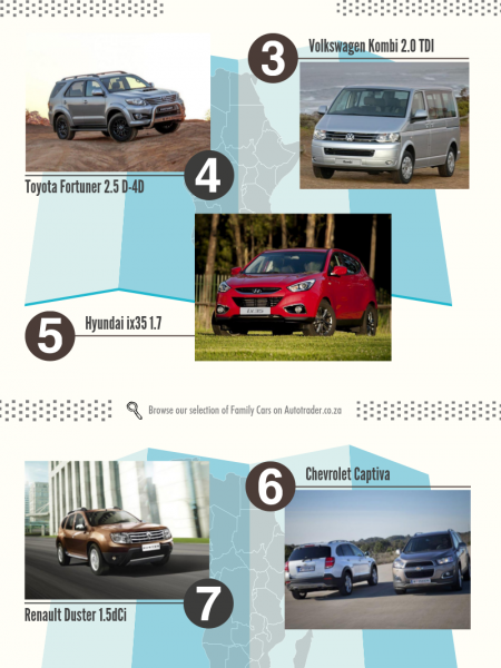 Top 10 Family Cars Infographic Infographic