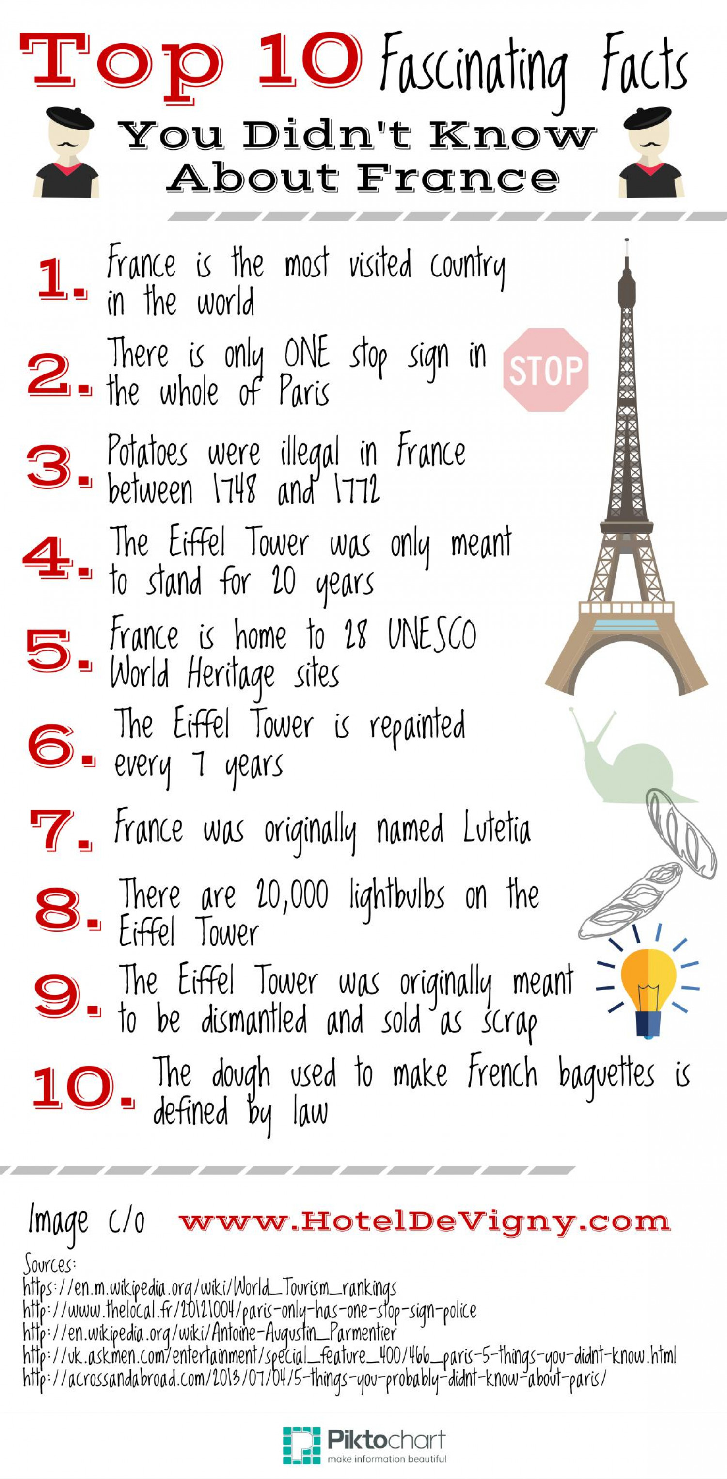 Top 10 Things To Do In Dubai Dubai Unabashedly Aims To Be: Top 10 Fascinating Facts You Didn't Know About France