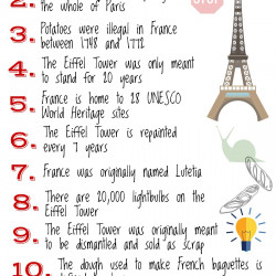 Top 10 Fascinating Facts You Didn't Know About France | Visual.ly