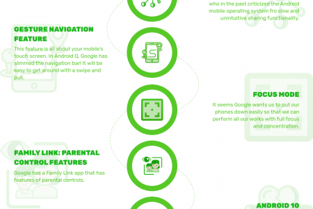 Top 10 Features Of Android 10 That Will Transform Your Phone Infographic