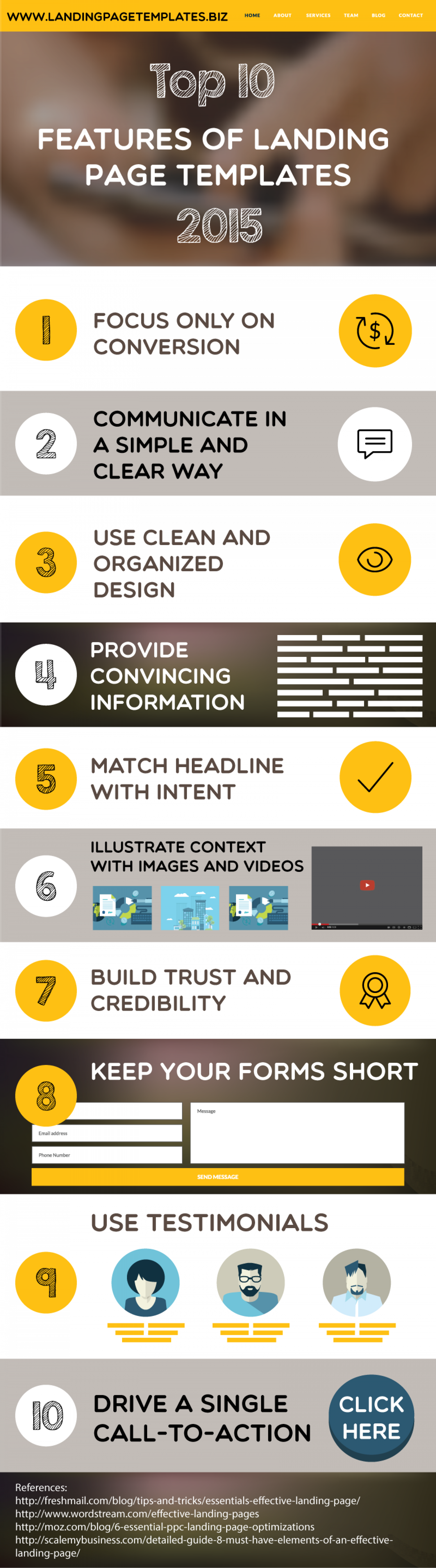 Top 10 Features of Landing Page Templates 2015 Infographic