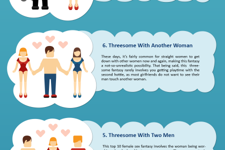 Top 10: Female Sex Fantasies Infographic