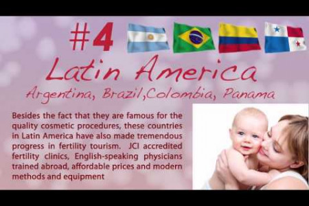 Top 10 Fertility Tourism Countries Infographic