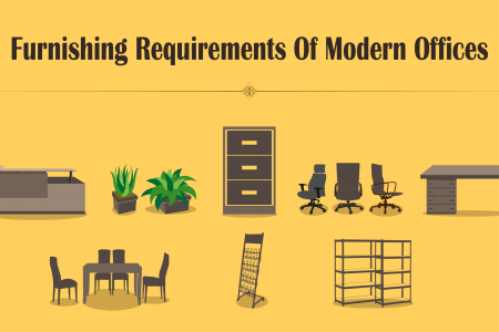 Top 10 Furnishing Requirements Of Modern Offices Infographic