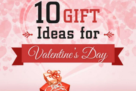 Top 10 Gift Ideas for Valentine's Day for Her Infographic