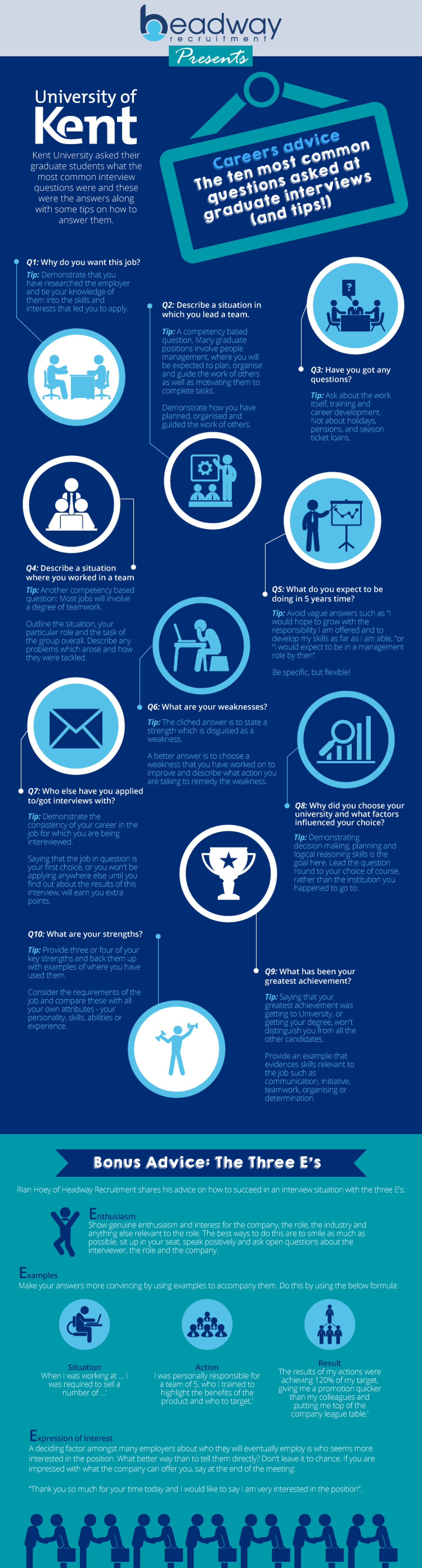 Top 10 Graduate Interview Questions Infographic