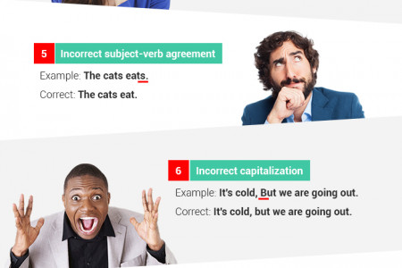 Top 10 grammar mistakes people make Infographic