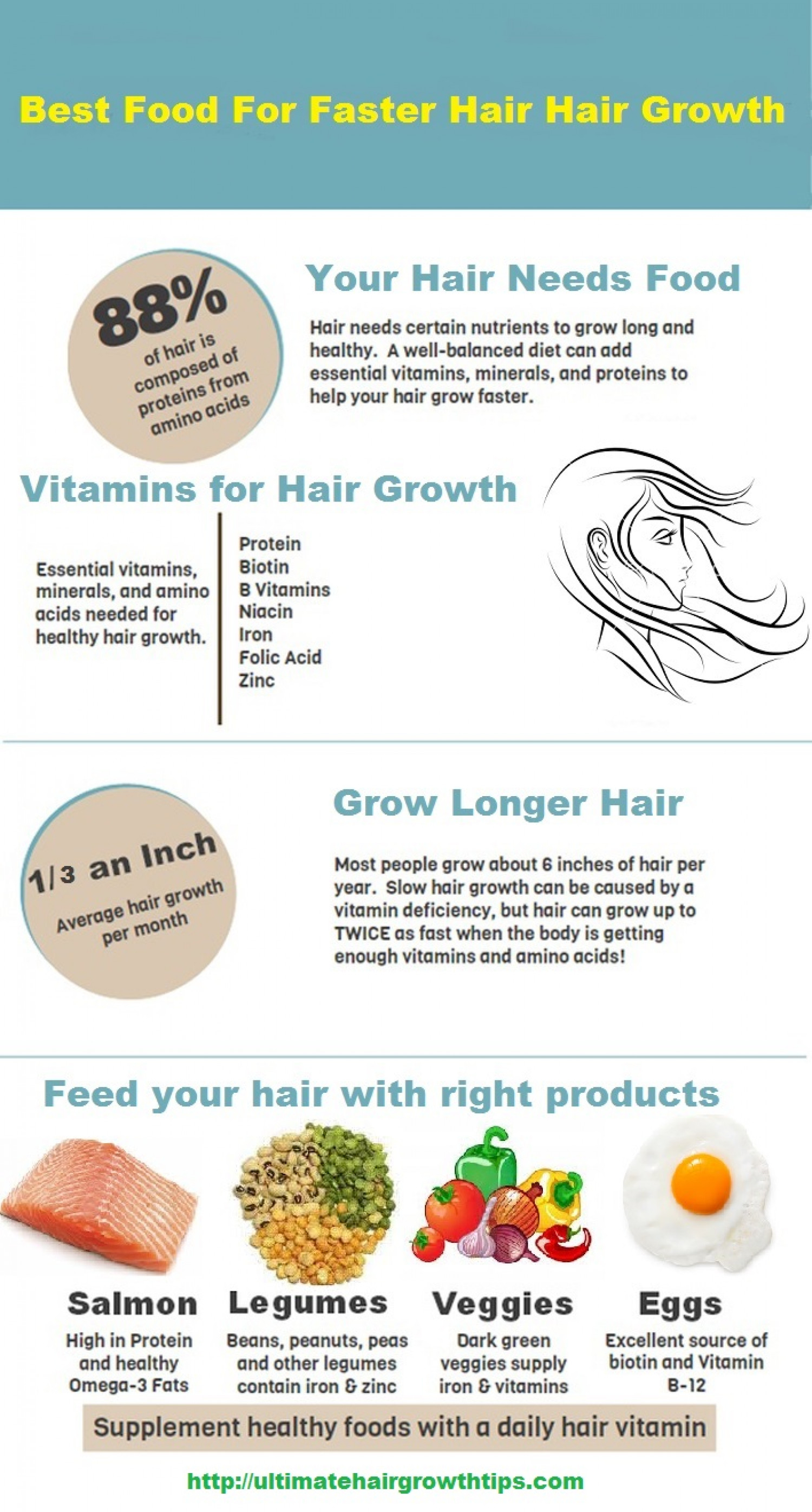 Top 10 Hair growth Tips Infographic